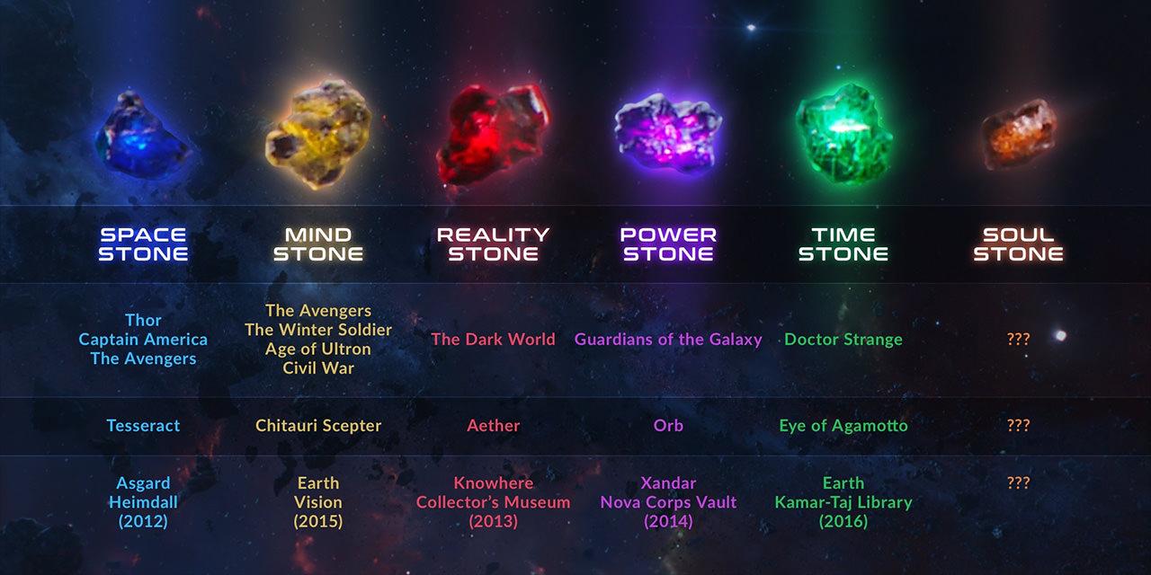 Végtelen Kövek